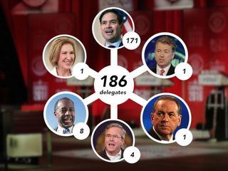 What happens to the delegates of ex-candidates?
