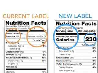 Nutrition labels on junk food won't be as weird
