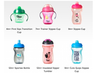 Sippy cups recalled for mold risk