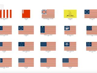 The evolution of US flags