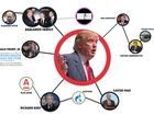 Mapping Trump's ties to Putin's Russia