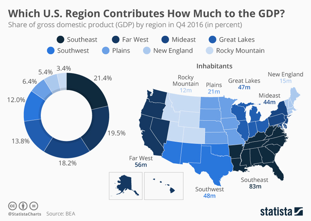 Gross Domestic Product by State, 4th quarter 2016 and annual 2016