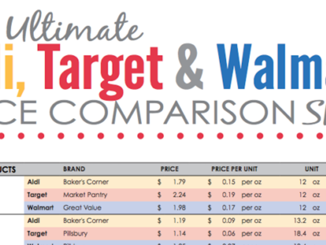 Heres How The Prices At Target And Walmart Stack Up